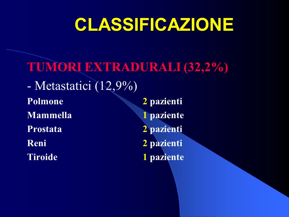 CLASSIFICAZIONE TUMORI EXTRADURALI (32,2%) - Metastatici (12,9%)