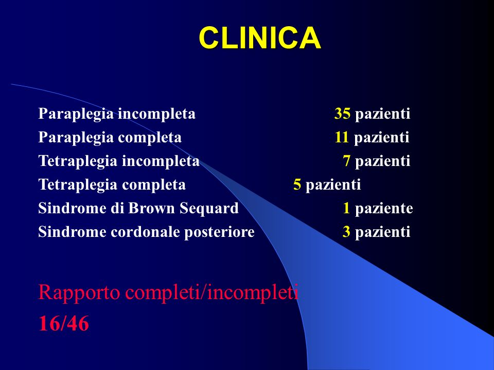 CLINICA Rapporto completi/incompleti 16/46
