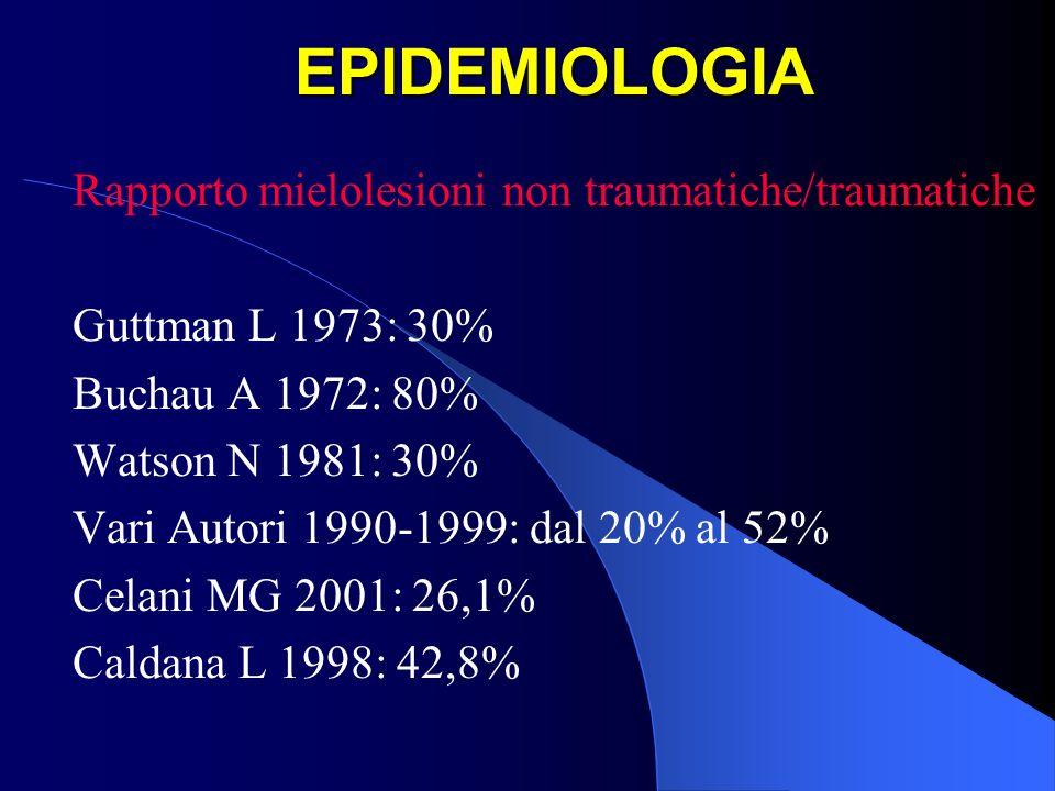EPIDEMIOLOGIA Rapporto mielolesioni non traumatiche/traumatiche