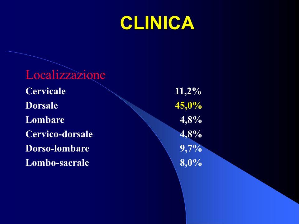 CLINICA Localizzazione Cervicale 11,2% Dorsale 45,0% Lombare 4,8%