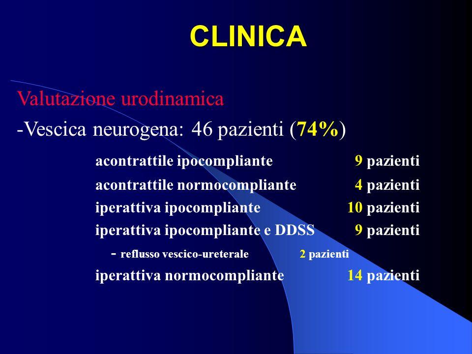 CLINICA Valutazione urodinamica -Vescica neurogena: 46 pazienti (74%)
