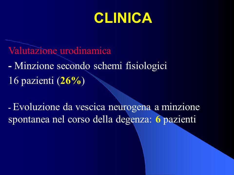 CLINICA Valutazione urodinamica - Minzione secondo schemi fisiologici
