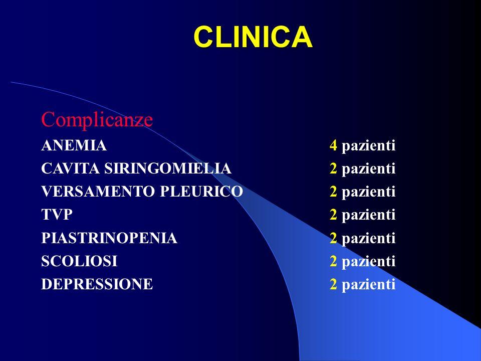CLINICA Complicanze ANEMIA 4 pazienti CAVITA SIRINGOMIELIA 2 pazienti