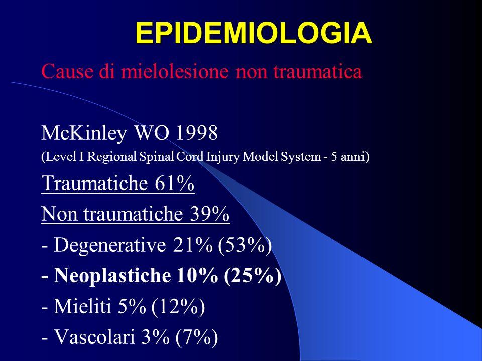 EPIDEMIOLOGIA Cause di mielolesione non traumatica McKinley WO 1998