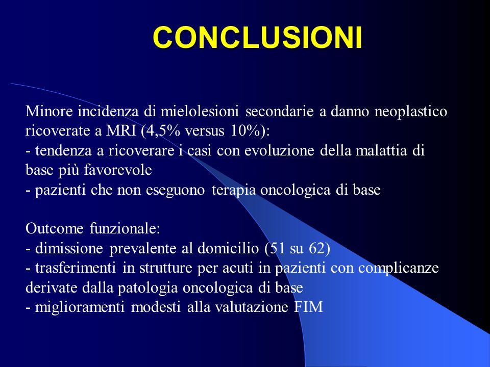 CONCLUSIONI Minore incidenza di mielolesioni secondarie a danno neoplastico ricoverate a MRI (4,5% versus 10%):