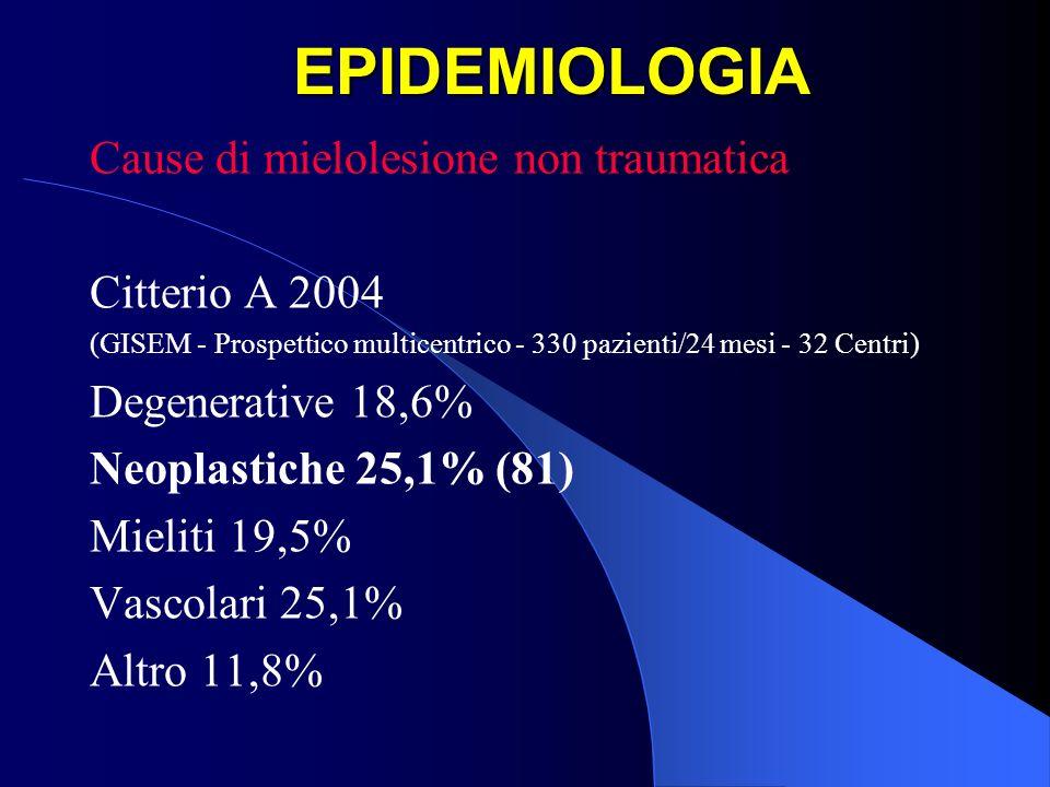 EPIDEMIOLOGIA Cause di mielolesione non traumatica Citterio A 2004