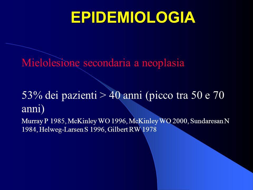 EPIDEMIOLOGIA Mielolesione secondaria a neoplasia