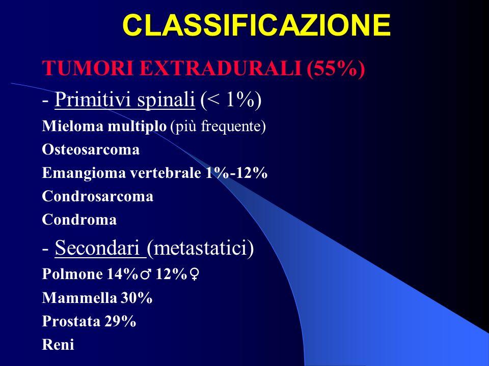 CLASSIFICAZIONE TUMORI EXTRADURALI (55%) - Primitivi spinali (< 1%)