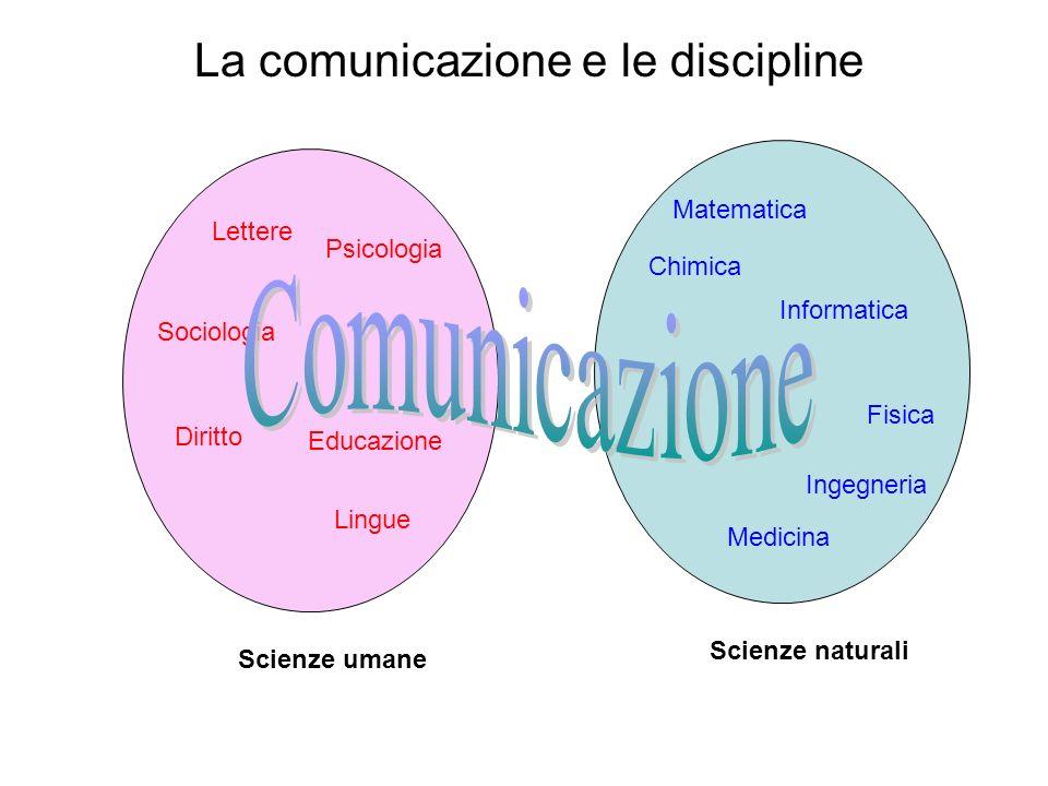 Comunicazione La comunicazione e le discipline Matematica Lettere
