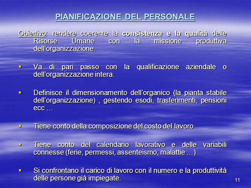PIANIFICAZIONE DEL PERSONALE