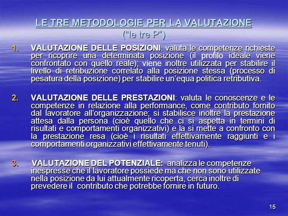 LE TRE METODOLOGIE PER LA VALUTAZIONE ( le tre P )