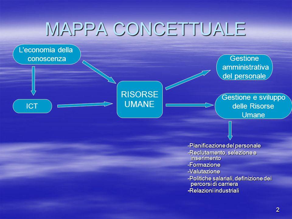 MAPPA CONCETTUALE RISORSE UMANE L'economia della conoscenza Gestione
