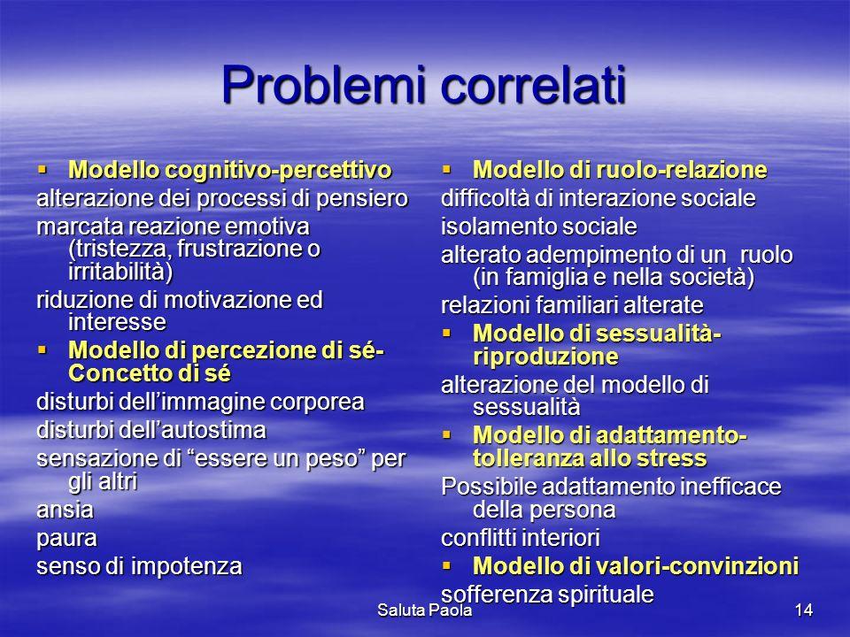 Problemi correlati Modello cognitivo-percettivo