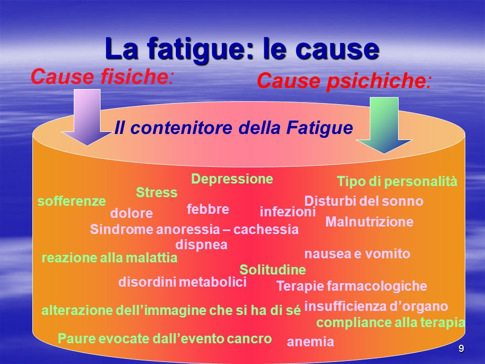 La fatigue: le cause Cause fisiche: Cause psichiche: