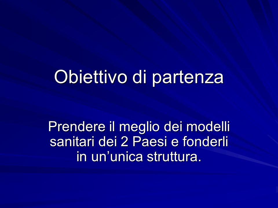 Obiettivo di partenza Prendere il meglio dei modelli sanitari dei 2 Paesi e fonderli in un'unica struttura.