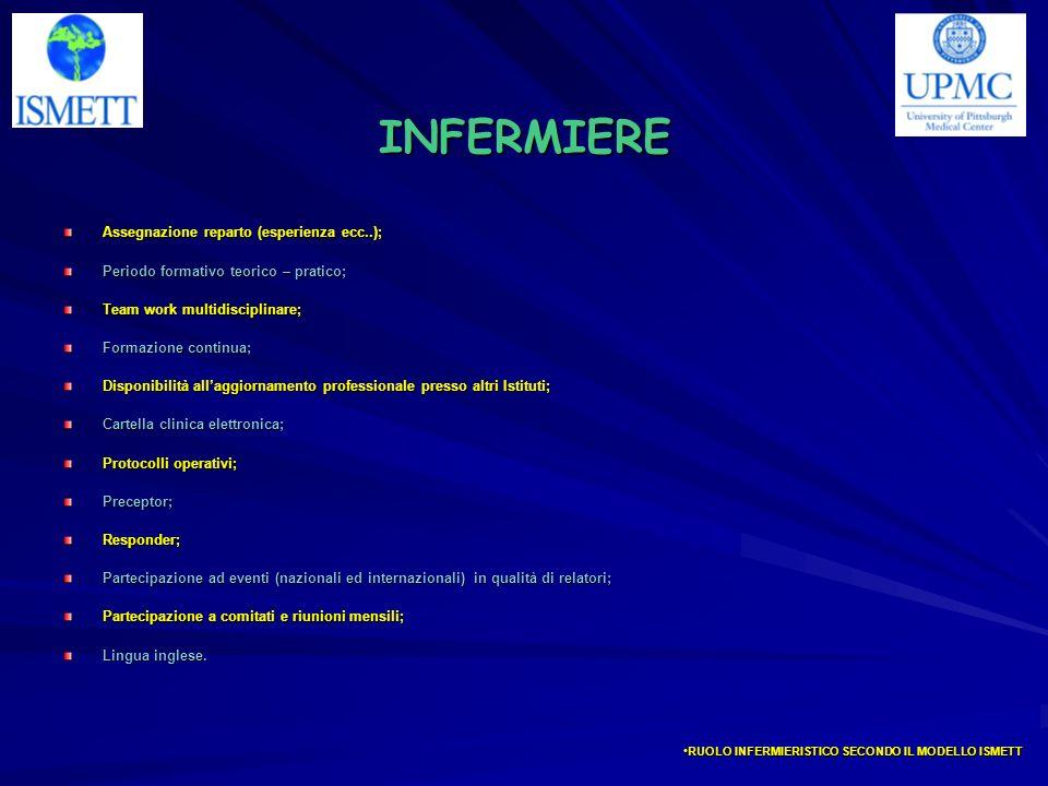 INFERMIERE Assegnazione reparto (esperienza ecc..);
