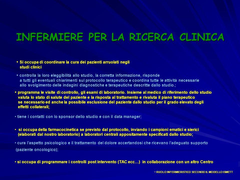 INFERMIERE PER LA RICERCA CLINICA