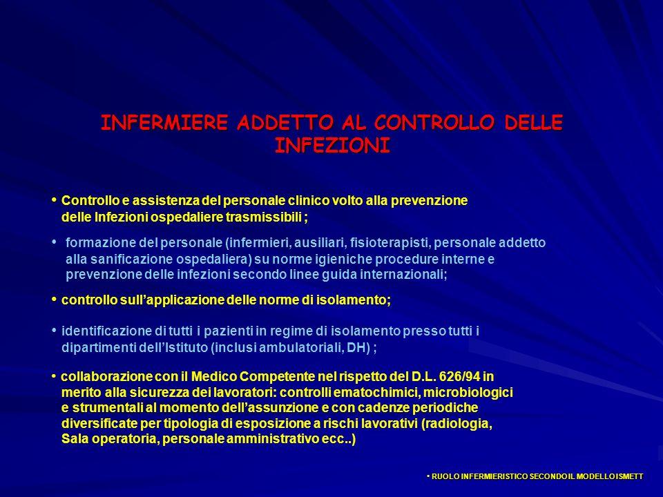INFERMIERE ADDETTO AL CONTROLLO DELLE INFEZIONI