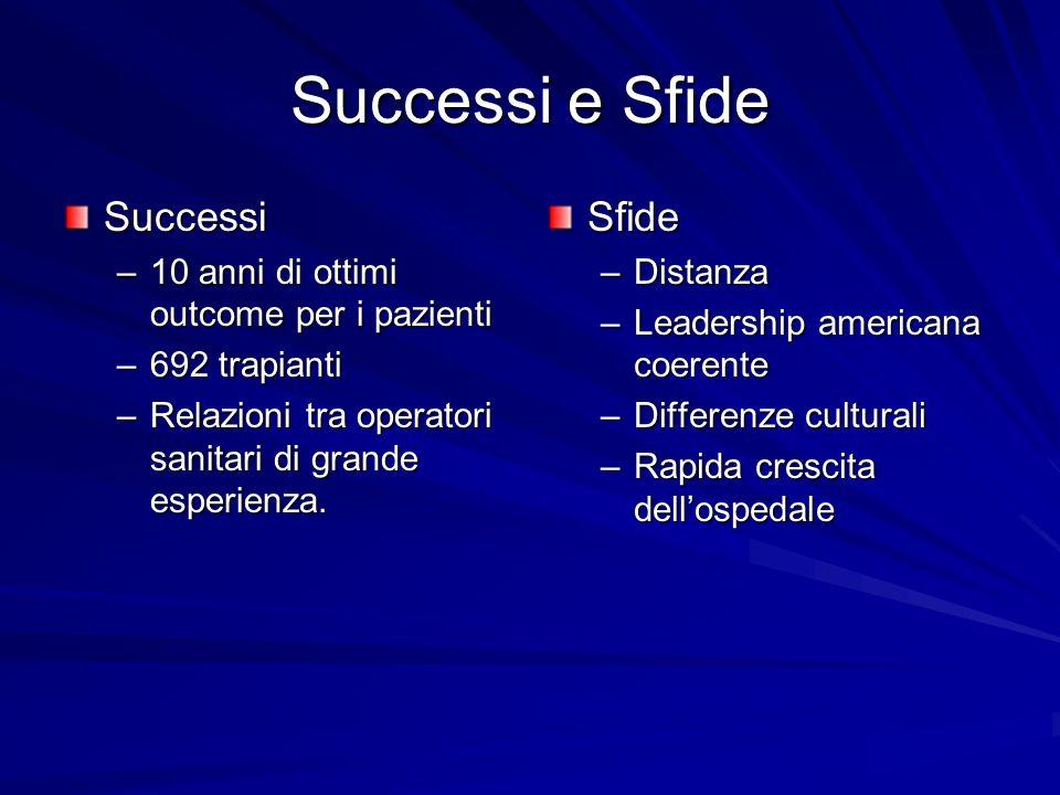 Successi e Sfide Successi Sfide