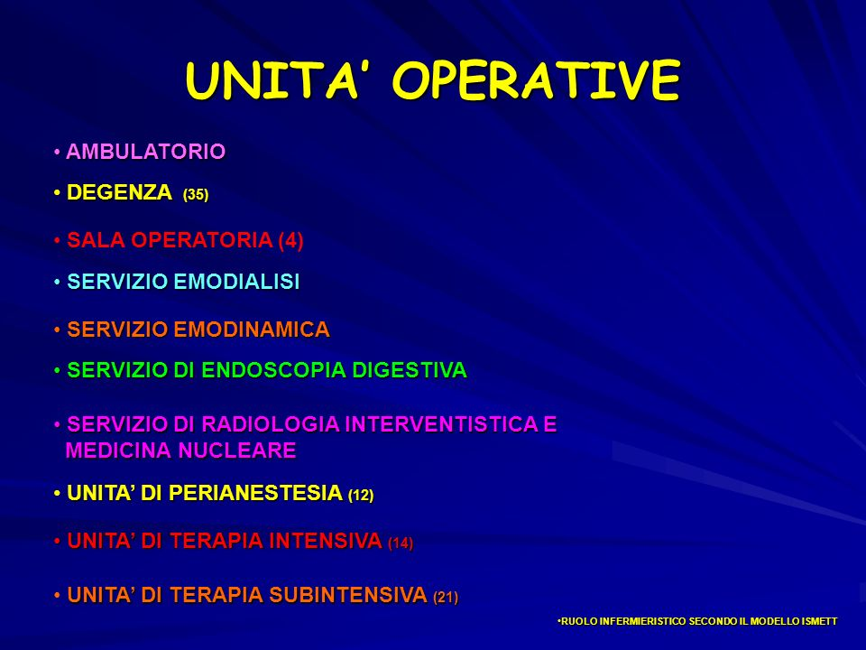 UNITA' OPERATIVE AMBULATORIO DEGENZA (35) SALA OPERATORIA (4)