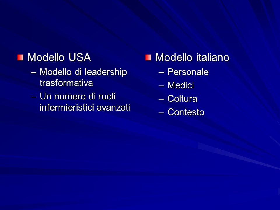 Modello USA Modello italiano Modello di leadership trasformativa