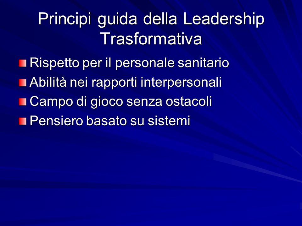 Principi guida della Leadership Trasformativa