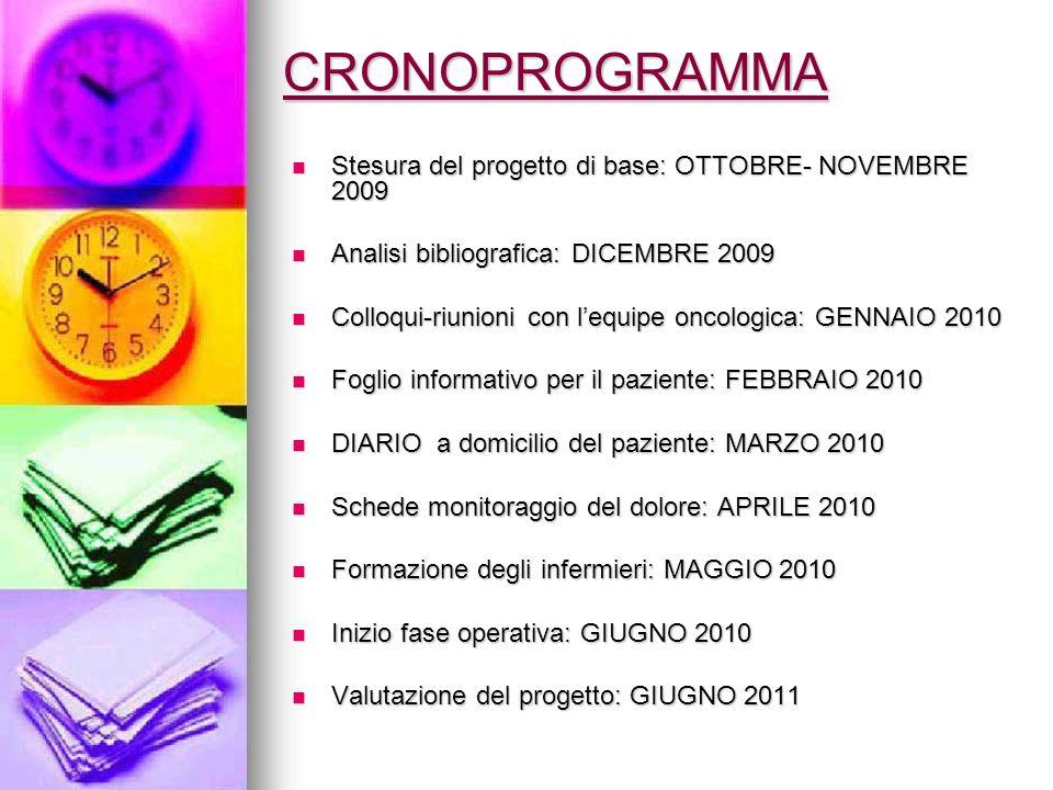 CRONOPROGRAMMA Stesura del progetto di base: OTTOBRE- NOVEMBRE 2009