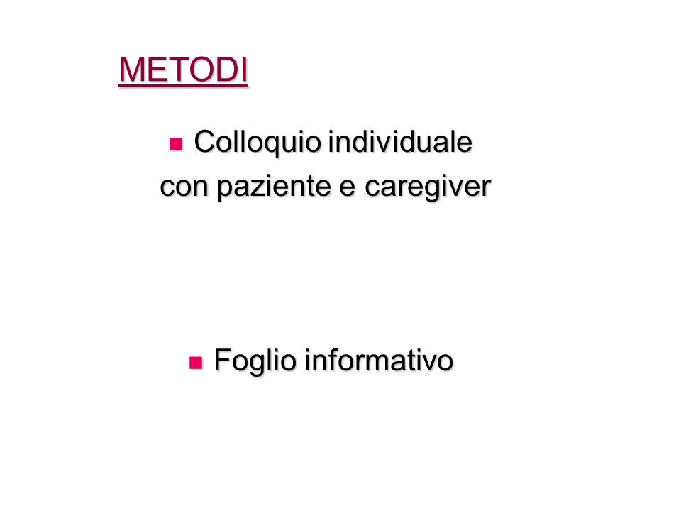 METODI Colloquio individuale con paziente e caregiver