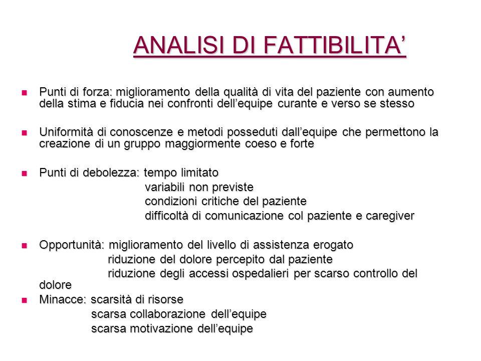ANALISI DI FATTIBILITA'