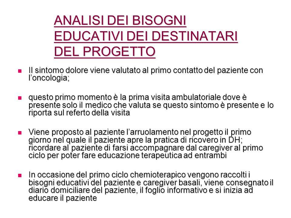 ANALISI DEI BISOGNI EDUCATIVI DEI DESTINATARI DEL PROGETTO