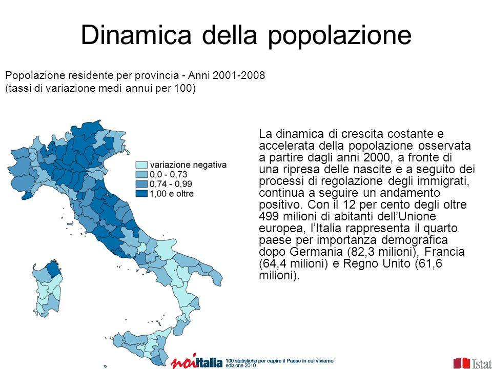 Dinamica della popolazione