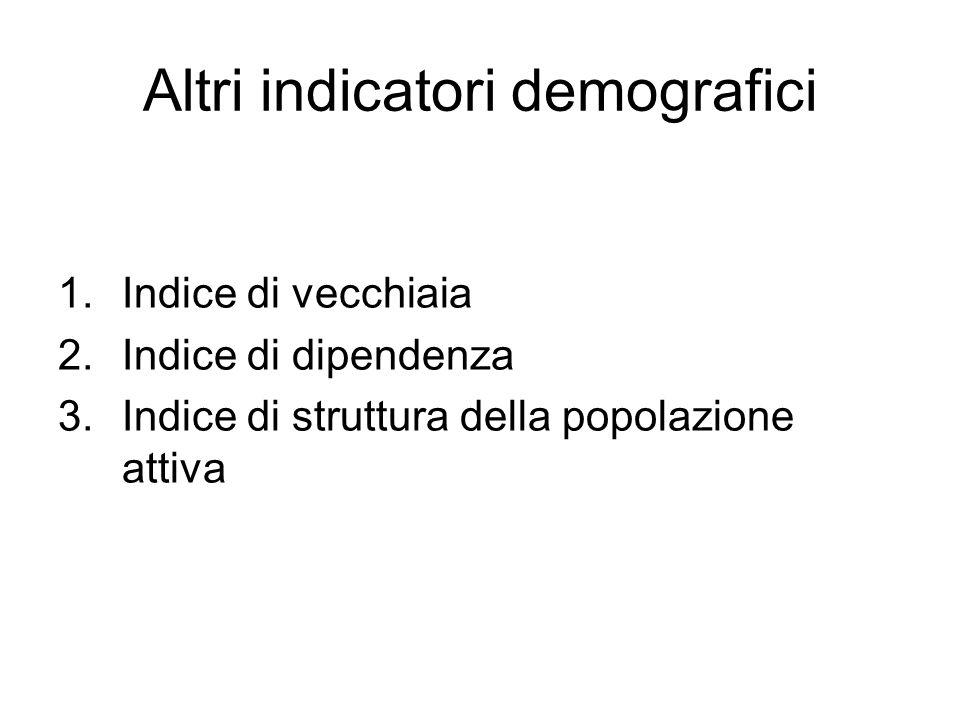 Altri indicatori demografici