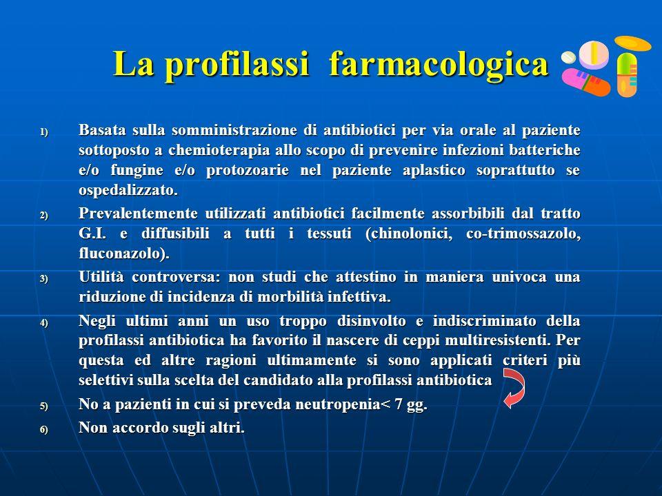 La profilassi farmacologica