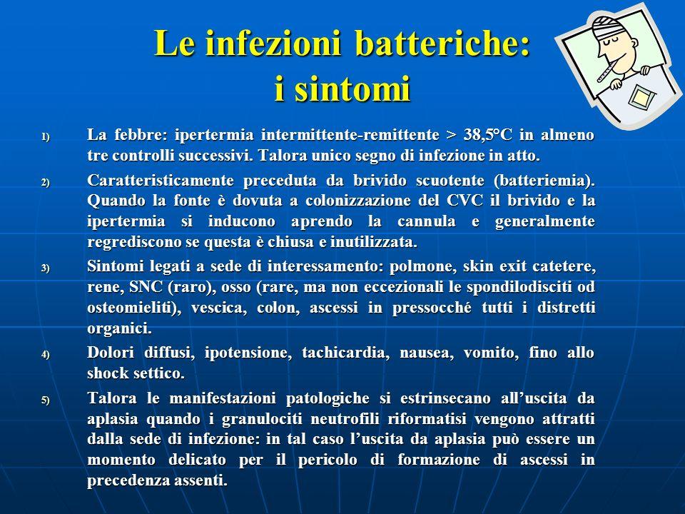 Le infezioni batteriche: i sintomi