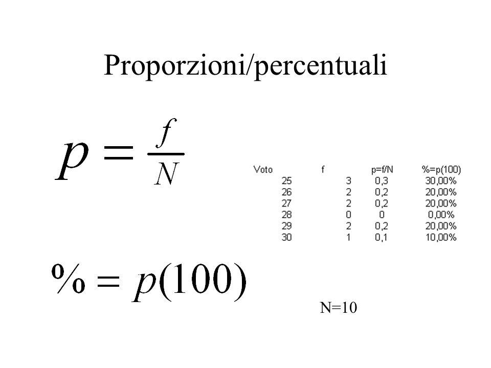 Proporzioni/percentuali