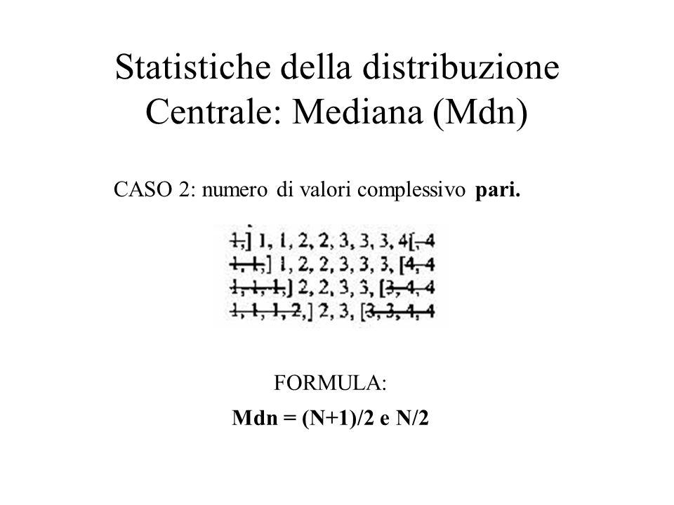 Statistiche della distribuzione Centrale: Mediana (Mdn)