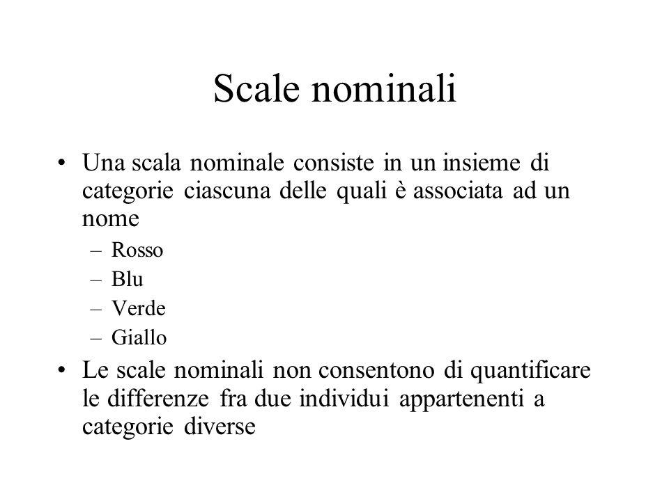 Scale nominali Una scala nominale consiste in un insieme di categorie ciascuna delle quali è associata ad un nome.