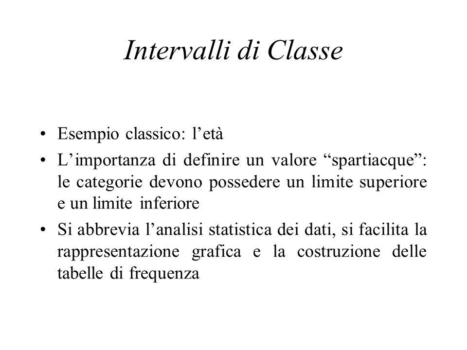 Intervalli di Classe Esempio classico: l'età