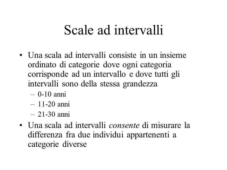 Scale ad intervalli
