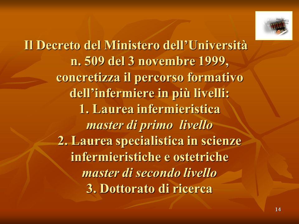 Il Decreto del Ministero dell'Università n