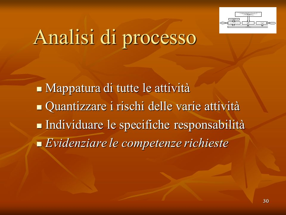 Analisi di processo Mappatura di tutte le attività