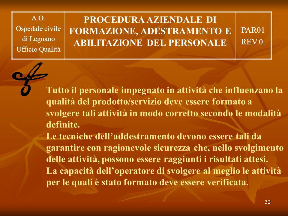 A.O. Ospedale civile. di Legnano. Ufficio Qualità. PROCEDURA AZIENDALE DI FORMAZIONE, ADESTRAMENTO E ABILITAZIONE DEL PERSONALE.