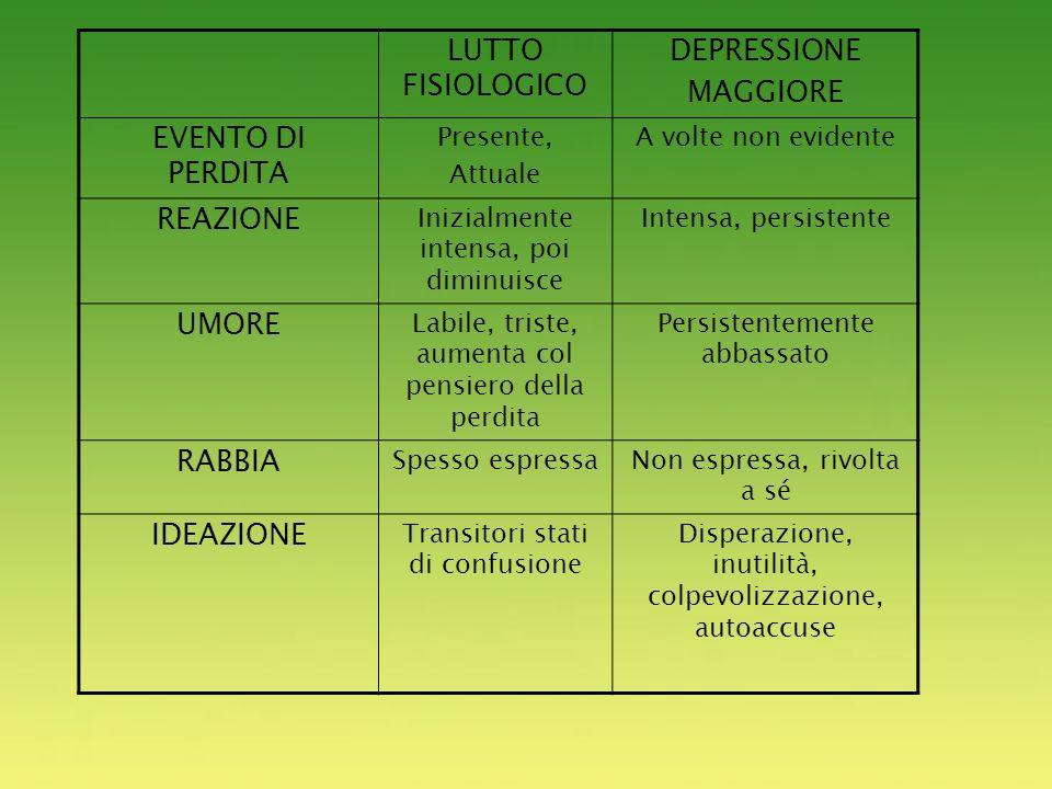 LUTTO FISIOLOGICO DEPRESSIONE MAGGIORE EVENTO DI PERDITA REAZIONE
