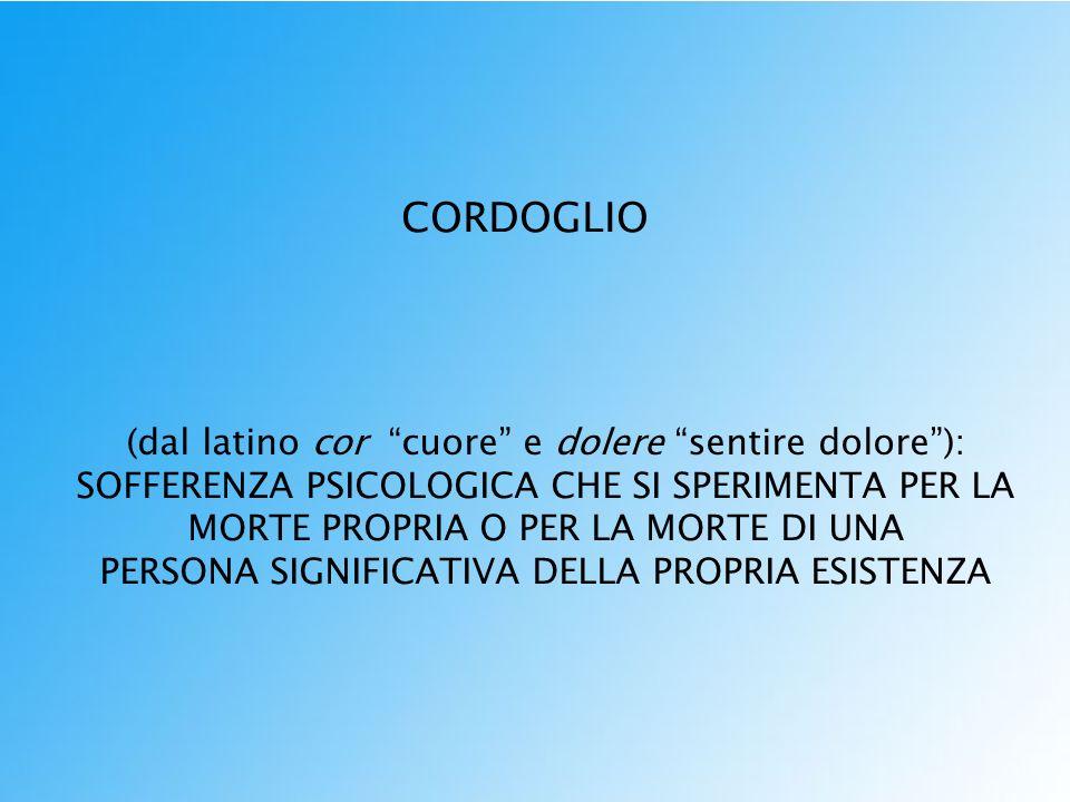CORDOGLIO (dal latino cor cuore e dolere sentire dolore ):