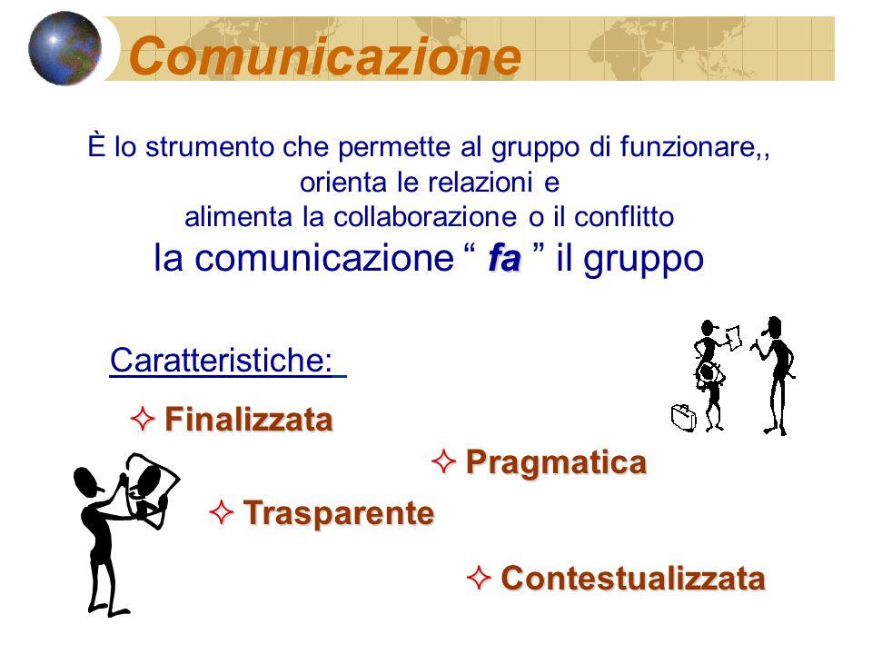 Comunicazione la comunicazione fa il gruppo Caratteristiche: