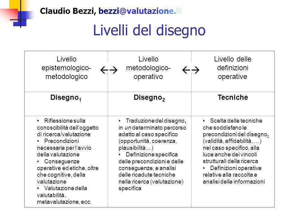 Livelli del disegno  Livello epistemologico-metodologico