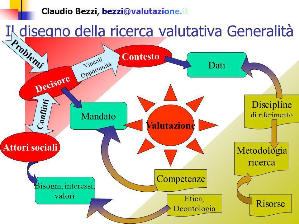 Il disegno della ricerca valutativa Generalità