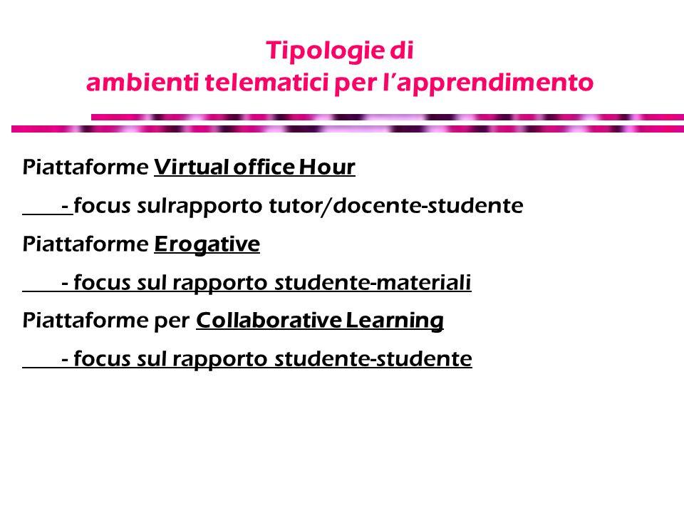Tipologie di ambienti telematici per l'apprendimento