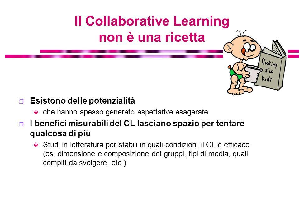 Il Collaborative Learning non è una ricetta