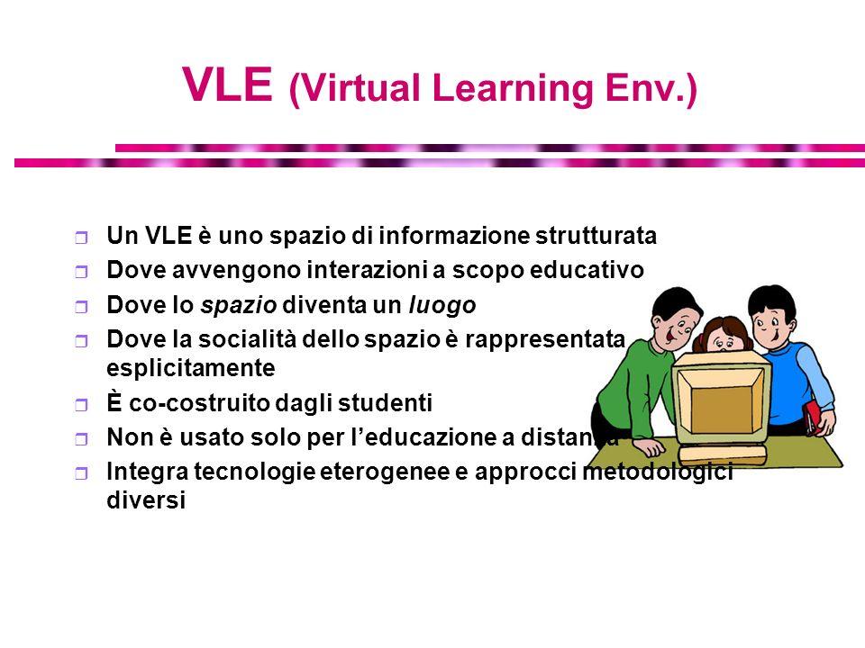 VLE (Virtual Learning Env.)